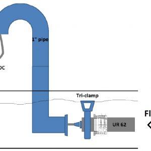 Drain Brix refractometer
