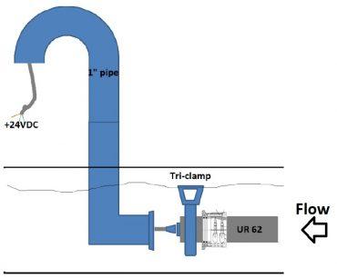 UR-62 Maselli for drain